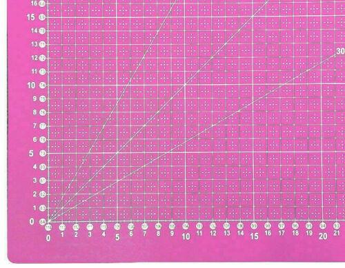 Schneidematte-90cm x 60 cm-Pink
